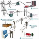 پایان-نامه-احداث-شبکه-فشار-متوسط-و-برق-رسانی