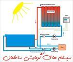 پاورپوینت-سیستم-های-گرمایشی-ساختمان