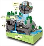 پاورپوینت-(اسلاید)-آب-های-زیرزمینی