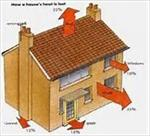 پاورپوینت-تلفات-حرارتی-در-ساختمان