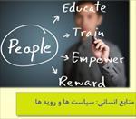 پاورپوینت-(اسلاید)-مدیریت-منابع-انسانی؛-سیاست-ها-و-رویه-ها