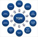 پاورپوینت-جامع-مدیریت-کیفیت-فراگیر-(tqm)
