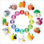 پاورپوینت-(اسلاید)-انواع-ویتامین-b-و-c