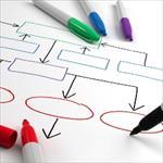 پاورپوینت-(اسلاید)-رابطه-استراتژی-و-ساختار