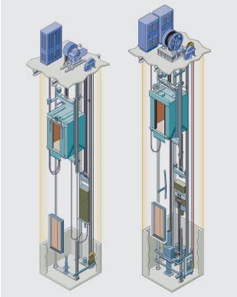 http://www.farafile.ir/content/productpic/Energy_Efficient_Elevator_Technologies-01.jpg