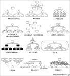 پاورپوینت-بررسی-نظریات-جدید-در-ساختارهای-پویا-و-منعطف
