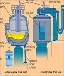پاورپوینت-کوره-قوس-الکتریکی-(ذوب-و-پالایش-آهن-اسفنجی)