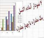 4-نمودار-آماده-اکسل-با-امکان-درج-مقادیر-مختلف
