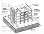 طراحی-دیافراگم-در-ساختمان