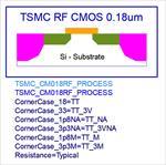 تکنولوژی-cmos-rf-0-18-um
