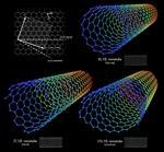 تحقیق-نانو-تکنولوژی-در-معماری-و-عمران
