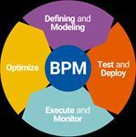 پاورپوینت-مدیریت-فرآیندهای-کسب-و-کار-(bpm)